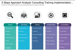 5 Steps Approach Analysis Consulting Training Implementation And Consolidation