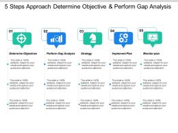 5 Steps Approach Determine Objective And Perform Gap Analysis