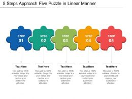5 Steps Approach Five Puzzle In Linear Manner