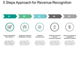 5 Steps Approach For Revenue Recognition
