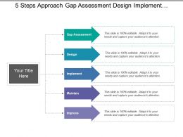 5 Steps Approach Gap Assessment Design Implement Maintain And Improve