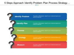 5 Steps Approach Identify Problem Plan Process Strategy And Measure