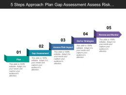 5 Steps Approach Plan Gap Assessment Assess Risk And Strategies