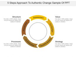 5 Steps Approach To Authentic Change Sample Of Ppt