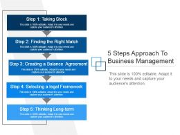5 Steps Approach To Business Management Good Ppt Example