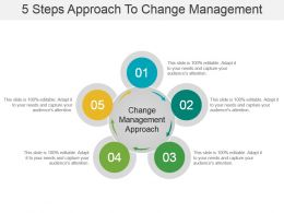 5 Steps Approach To Change Management Powerpoint Templates