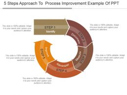5 Steps Approach To Process Improvement Example Of Ppt