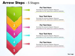 5 Steps Arrow Process