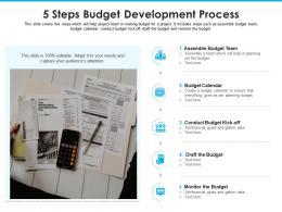5 Steps Budget Development Process