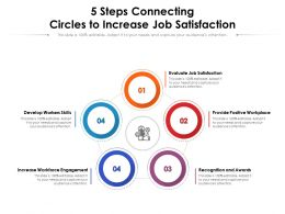 5 Steps Connecting Circles To Increase Job Satisfaction