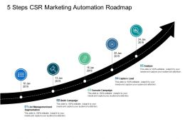 5 Steps Csr Marketing Automation Roadmap