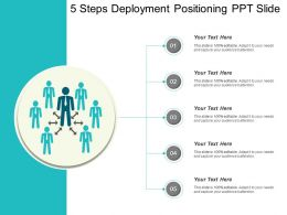 5 Steps Deployment Positioning Ppt Slide