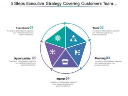 5 Steps Executive Strategy Covering Customers Team Planning Market Opportunities And Analysis