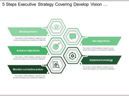 5 Steps Executive Strategy Covering Develop Vision Objectives And Implement Strategy