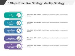 5 Steps Executive Strategy Identify Strategy Design Research Review And Negotiation
