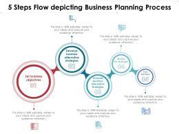 5 Steps Flow Depicting Business Planning Process