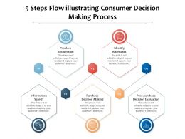5 Steps Flow Illustrating Consumer Decision Making Process