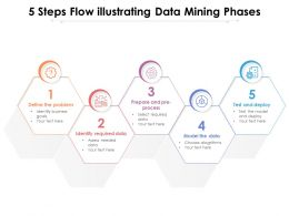 5 Steps Flow Illustrating Data Mining Phases