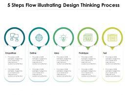 5 Steps Flow Illustrating Design Thinking Process