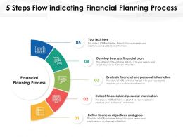 5 Steps Flow Indicating Financial Planning Process