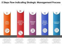 5 Steps Flow Indicating Strategic Management Process