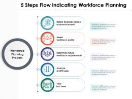 5 Steps Flow Indicating Workforce Planning