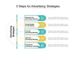 5 Steps For Advertising Strategies