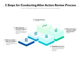 5 Steps For Conducting After Action Review Process