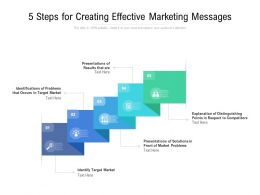 5 Steps For Creating Effective Marketing Messages