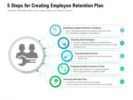 5 Steps For Creating Employee Retention Plan