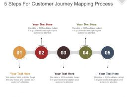 5 Steps For Customer Journey Mapping Process Powerpoint Guide
