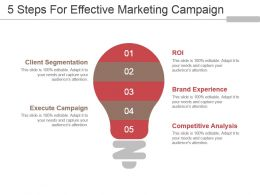 5 Steps For Effective Marketing Campaign Powerpoint Images