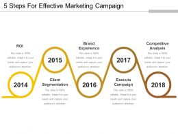 5 Steps For Effective Marketing Campaign Ppt Slide Styles