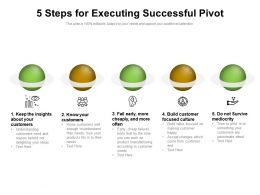 5 Steps For Executing Successful Pivot