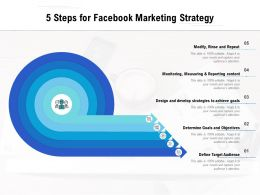 5 Steps For Facebook Marketing Strategy