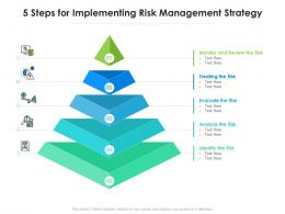 5 Steps For Implementing Risk Management Strategy