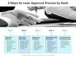 5 Steps For Loan Approval Process By Bank