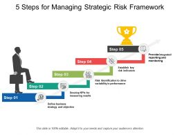 5 Steps For Managing Strategic Risk Framework