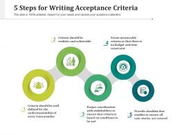 5 Steps For Writing Acceptance Criteria