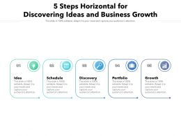 5 Steps Horizontal For Discovering Ideas And Business Growth
