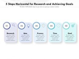 5 Steps Horizontal For Research And Achieving Goals