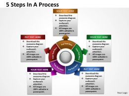 5 Steps In A flow Process 1