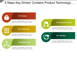 5 Steps Key Drivers Contains Product Technology Market Share And Customer Service