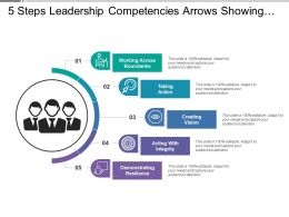 5 Steps Leadership Competencies Arrows Showing Actions Vision And Demonstrating Resilience