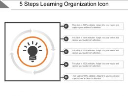 5 Steps Learning Organization Icon Powerpoint Ideas