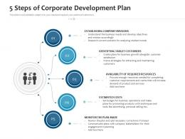 5 Steps Of Corporate Development Plan