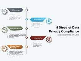 5 Steps Of Data Privacy Compliance