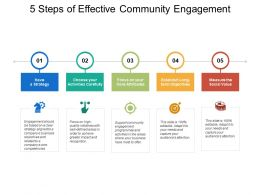 5 Steps Of Effective Community Engagement