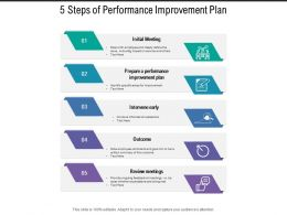 5 Steps Of Performance Improvement Plan