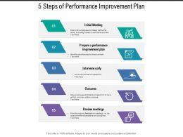5 Steps Of Performance Improvement Plan